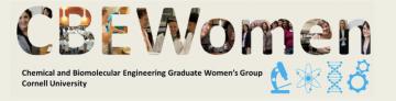CBEWomen logo