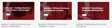 Module overview: Module 1, getting started on your thesis or dissertation; Module 2, efficient discovery and research curation; and Module 3, developing a productive writing plan