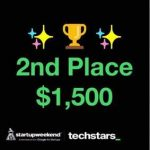 "Trophy and sparkle graphics with text, ""2nd place, ,$1,500. Startupweekend. Techstars."""